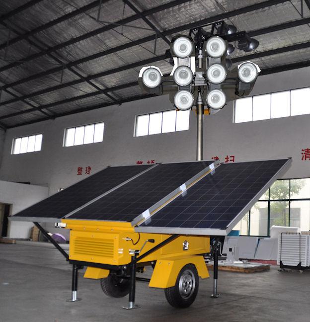 Industrial Solar Lights